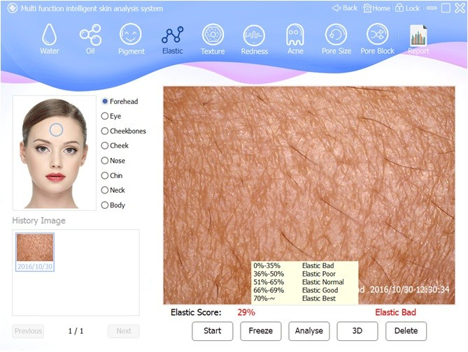 skin analyzer content