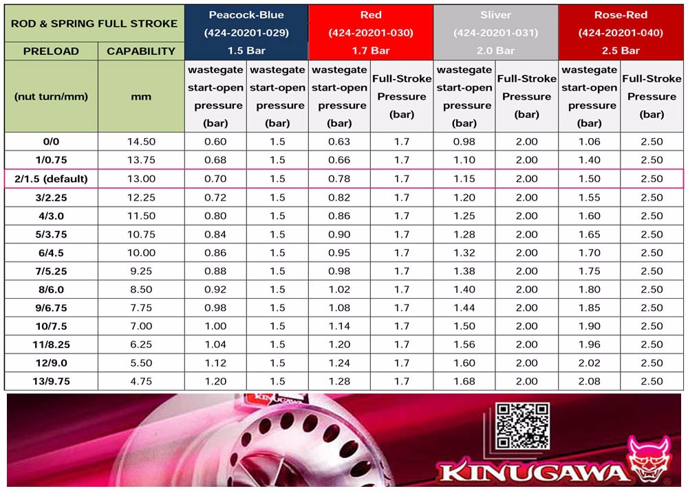 KINUGAWA TURBO Mi*subi*hi Lancer EVO 9 TD05 TD05HR 20G 10.5T with Anti-surge cover #301-02034-060