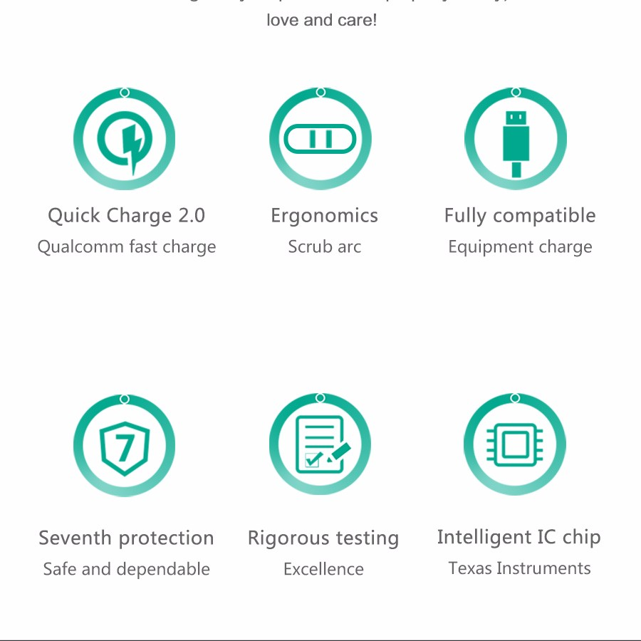 For Qualcomm Certified AUKEY Quick Charge QC 2.0 2 ports 36W USB Turbo Fast Wall Charger for Samsung Sony HTC LG &More Phones PC