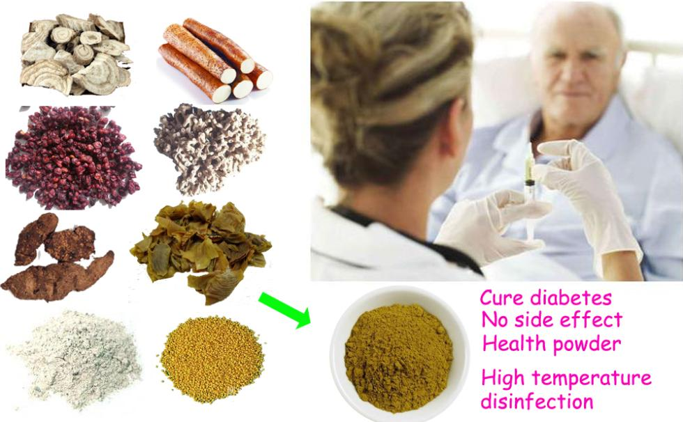 Formula to Cure Diabetes, Lower Urine Sugar, Cure Related Diseases, No Need for Insulin Injection Again(China (Mainland))