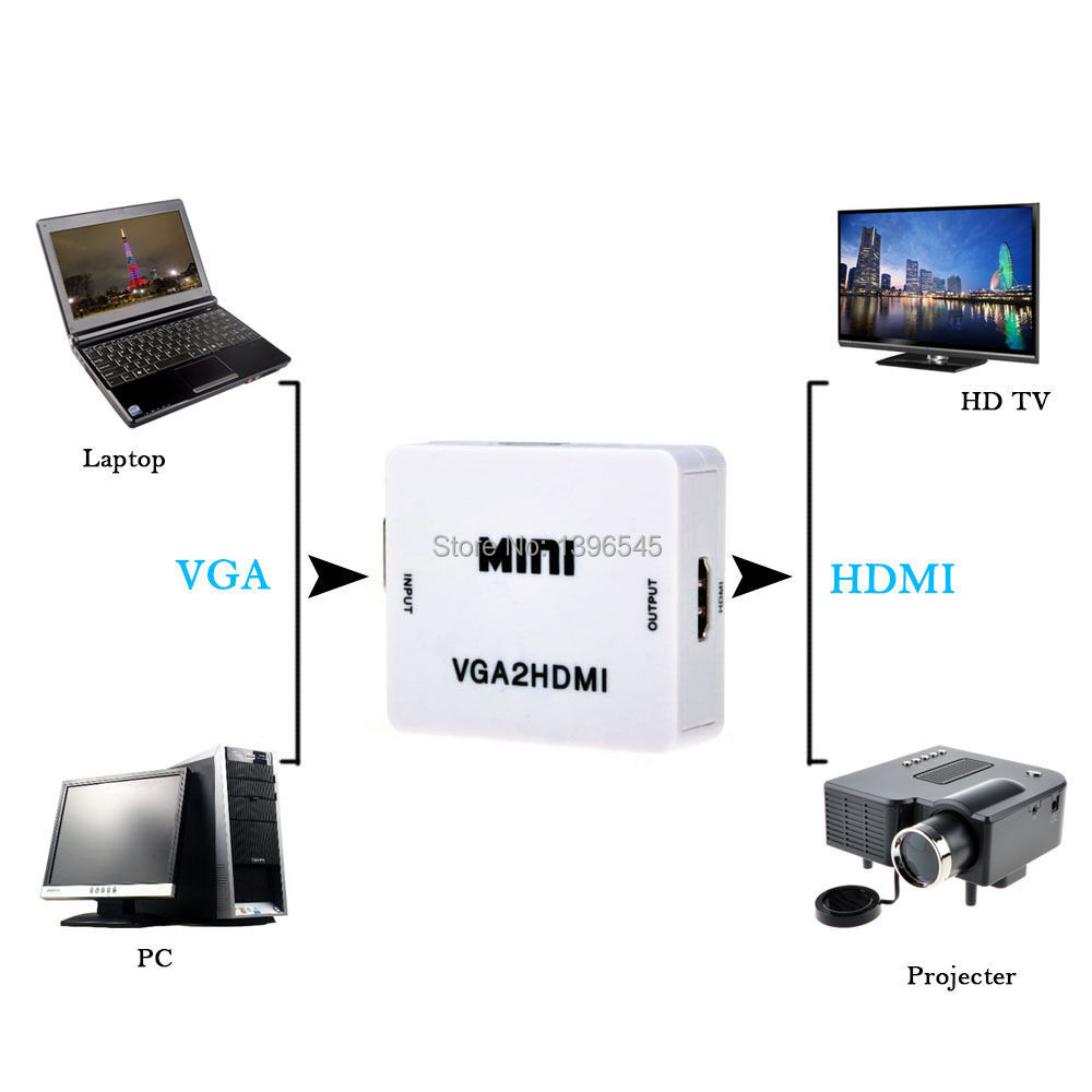 VGA to HDMI Full HD Video 1080P Audio Converter Box Adapter for PC Laptop DVD(China (Mainland))