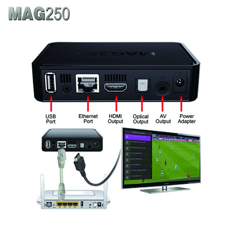 Iptv Set Top Box Mag 250 Linux System IPTV Box Mag 250 Support Wifi usb Connector Not include IPTV Account Support Update