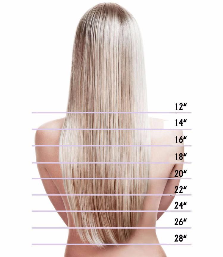 Length1