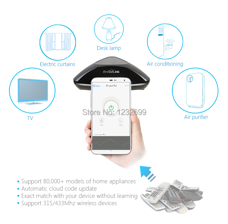 Original Broadlink RM2 RM PRO Universal Intelligent Remote Controller Smart Home Automation WIFI IR RF Switch
