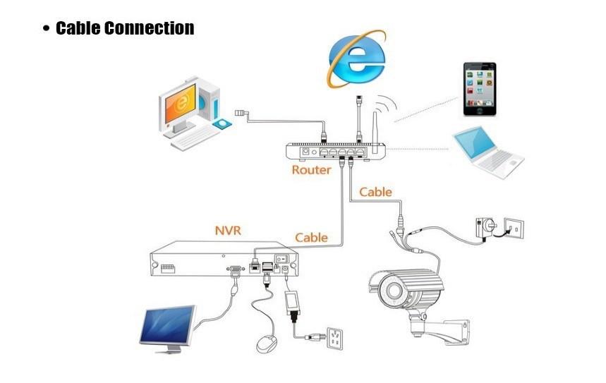 2019 Free DHL,EMS 8CH Onvif SDVR NVR DVR CCTV System H.264