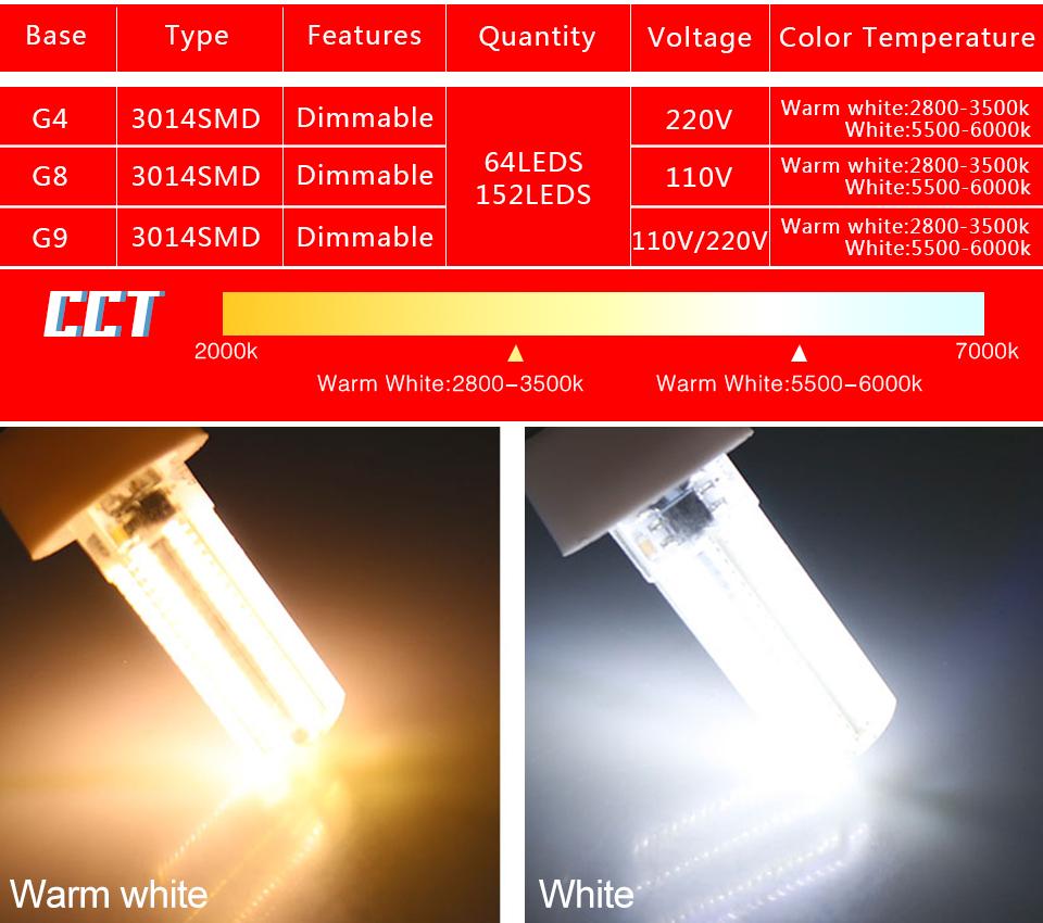 G4 G8 G9 LED Diode (5)