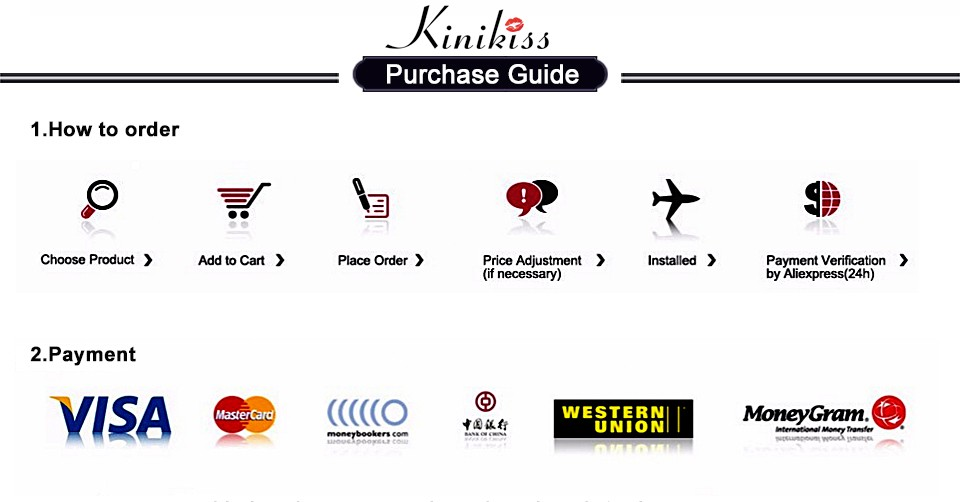 Purchase guide