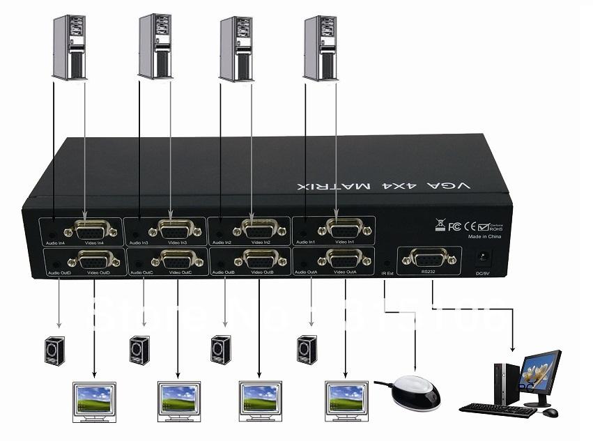 Free Shipping VGA 4x4 Matrix Video Switch Splitter Selector w / audio 500MHz(China (Mainland))