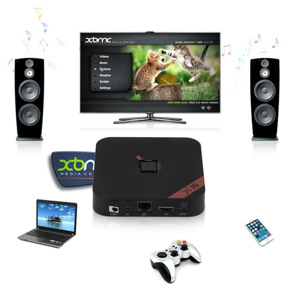 US MXQ Android 4.4 Smart TV Box XBMC Quad Core 1.5G 1GB/8GB WiFi HDMI TV Box(China (Mainland))