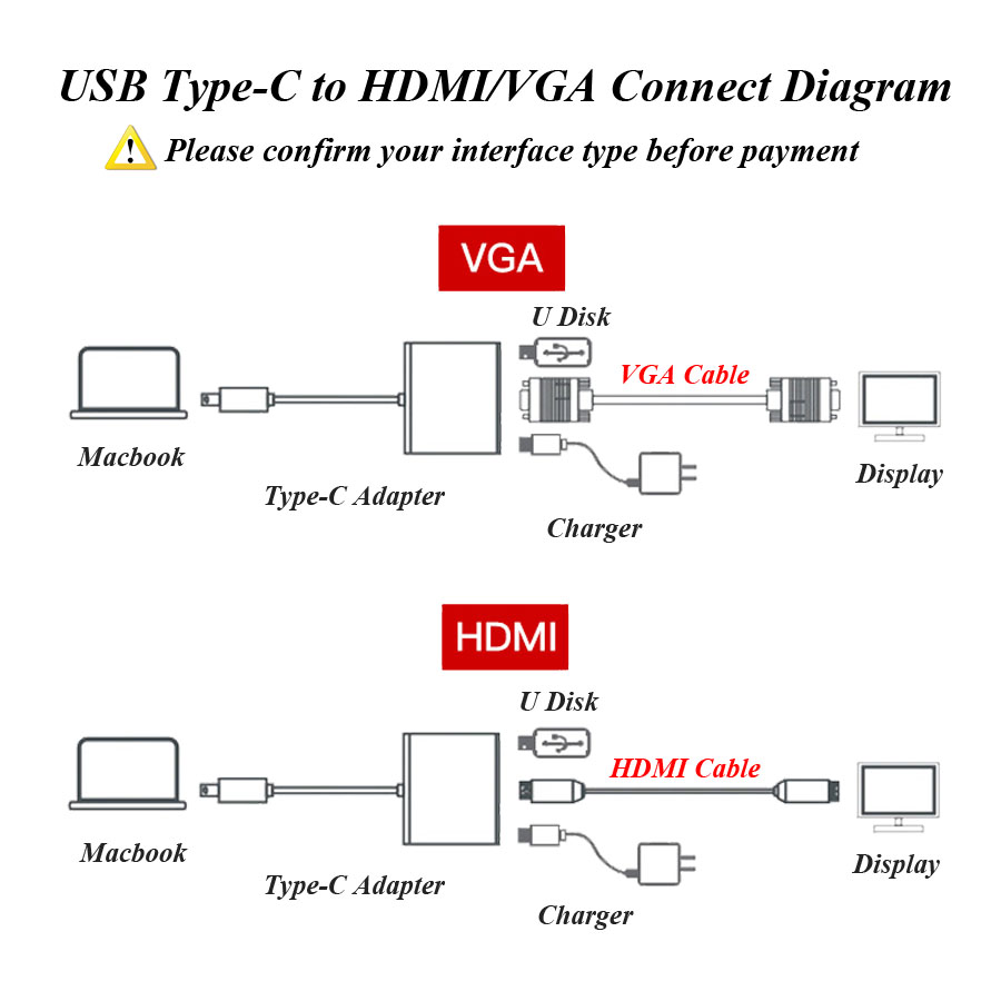Usb Type C To Hdmi Vga 30 Ethernet Lan Rj45 Hub Connector Diagram Simply Connect The Adapter Port On Your Macbook And Then Tv Or Projector Via An Video Cable