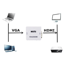 Mini 1080P vga input to hdmi output Converter Adapter For PC Laptop to HDTV Projector VGA2HDMI adaptor with Audio