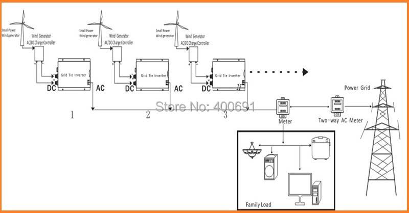 1000w 18v Grid Tie Inverter  10 5
