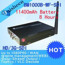 MPEG-4 AVC/H.264 HDMI Encoder  Wifi Capture Mobile Encoder live broadcast encoder TS encoder HD SDI transmitter