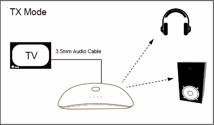 Apple investigating inductive iphone charging through headphones moreover Dry Dock Diagram Wiring Diagrams likewise Index2 further 161735016033 further Mini Usb Wire Colors. on charging cable for ipod diagram