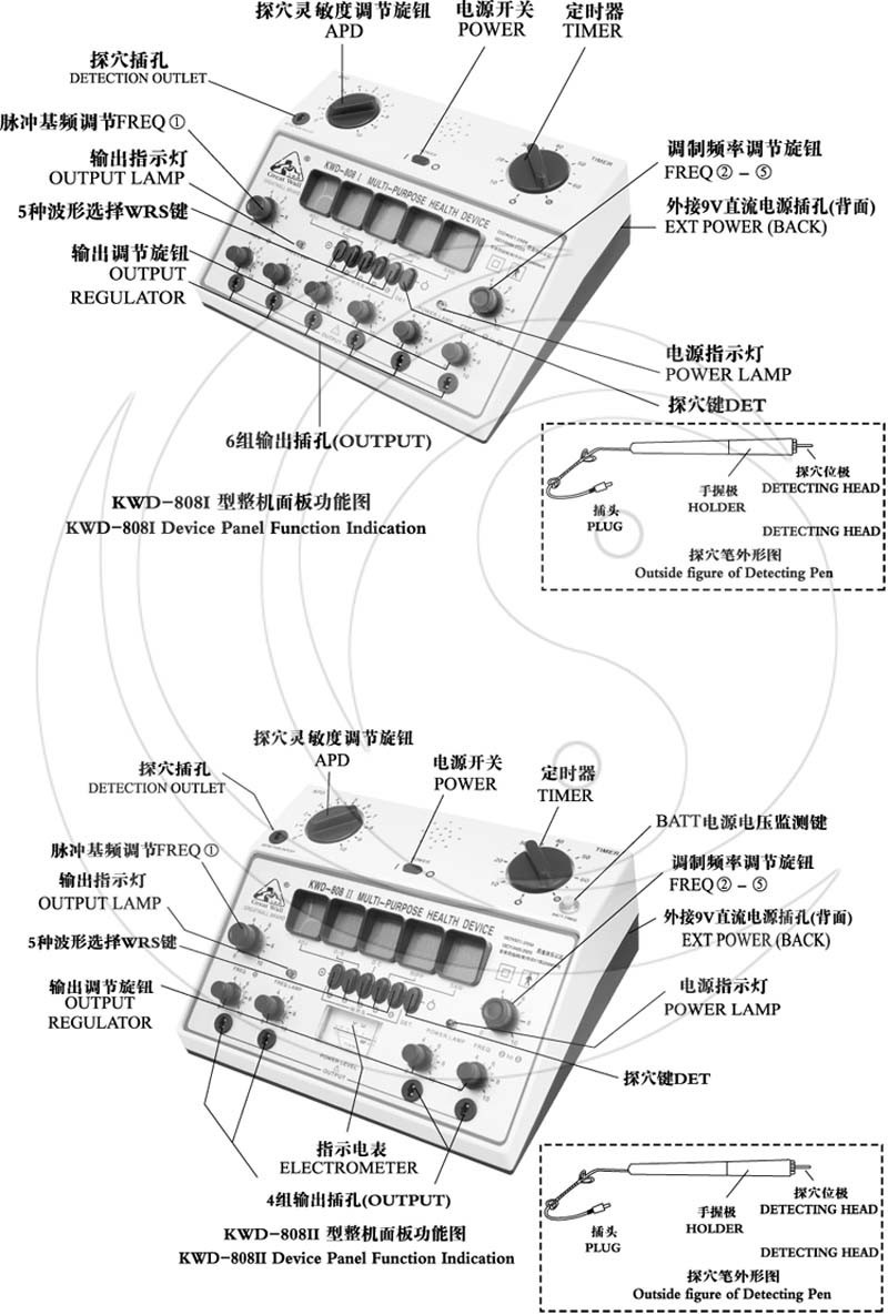Pleasing Detail Feedback Questions About Kwd 808I 6 Channels Tens Unit Multi Wiring Digital Resources Funapmognl