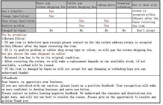 Return policy and feedback.jpg