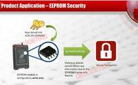 Кардридер ACS ACR120 13,56 /HF RFID USB SmArt IC ISO14443 A B /+ CD SDK 1