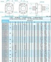 sfs1210 мяч винт, миниатюрный высокоскоростной шариковый винт, диаметр: 12 мм свинца: 10 мм