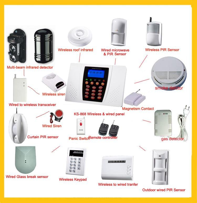 Complete Alarm Systems | Alarm panel +PIR +Door contact +smoke ...