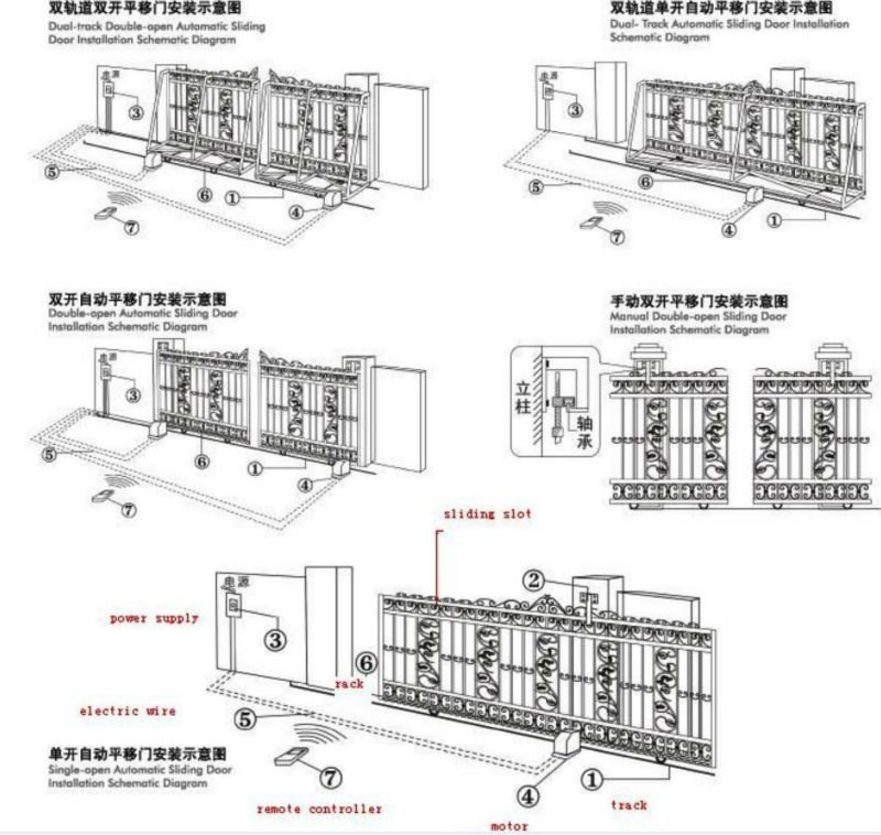 Manual sliding gate automatic sliding gate sliding for Electric gate motor installation