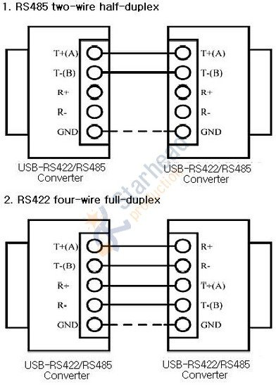 Cable description likewise Index likewise FAQ Connections For RS 485 Or RS 422 To The 4WSD9O in addition How Do I Identify The C Terminal On My Hvac in addition How Do I Make 2 Wire Or 4 Wire RS 485 Or RS422 Con. on wiring diagram for rs485