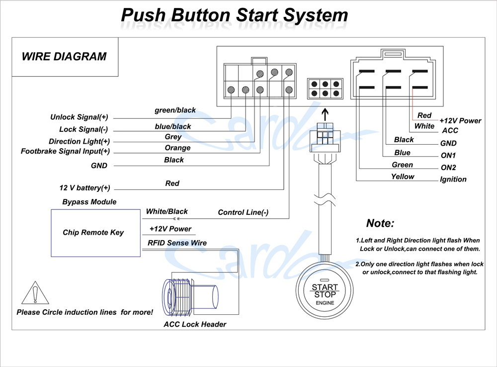 Push Button Wiring Diagram : Mgb quot push button ignition start gt forum